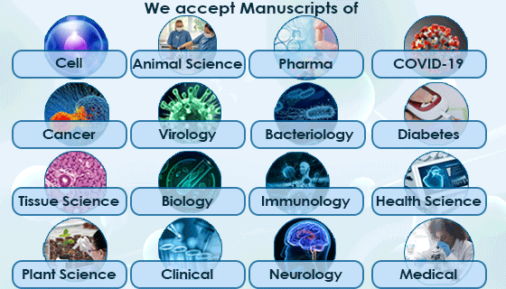 Applied Cell Biology Banner